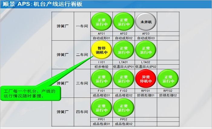 ERP生�a看板管理系�y