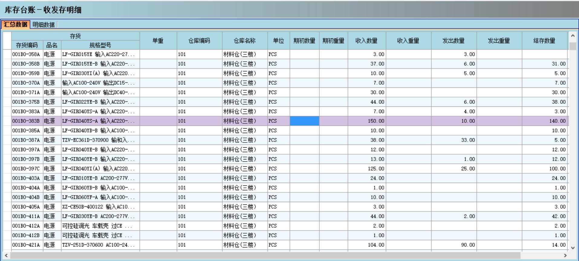 库存管理ERP系统