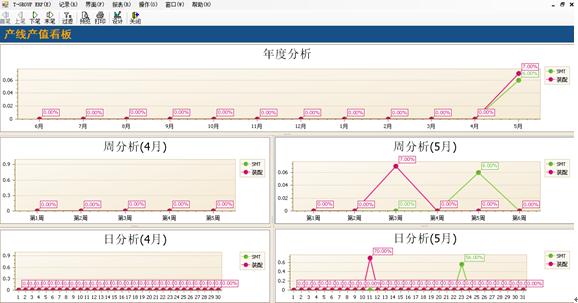 电子看板ERP系统