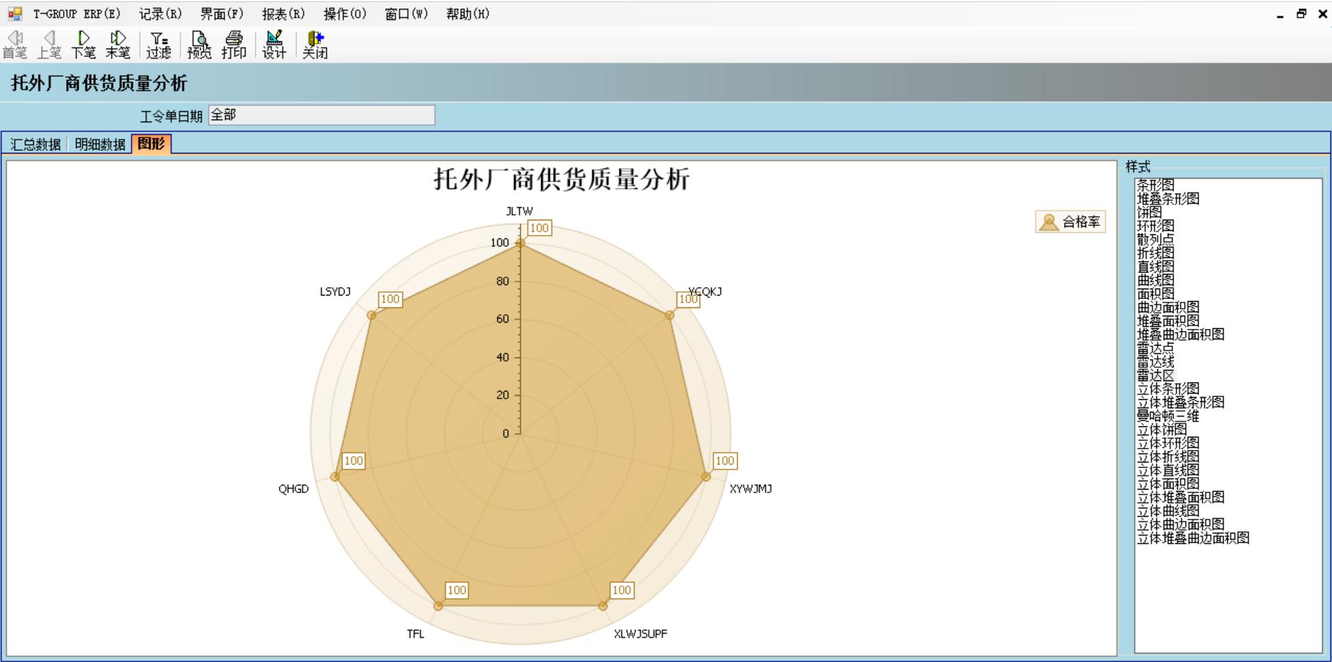 品质管理ERP系统