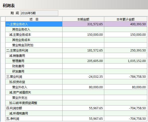 帐务管理ERP系统