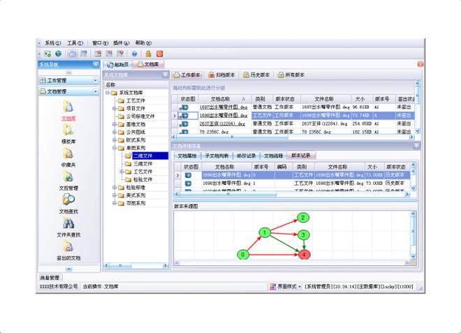 ERP软件系统的成熟度应该如何判断?